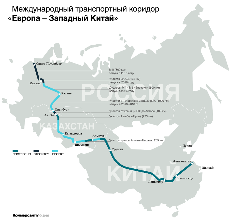 frontiere kazakhstan russie